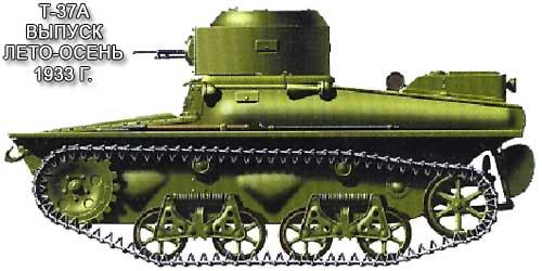 Танк Т-37А выпуск лето-осень 1933 года